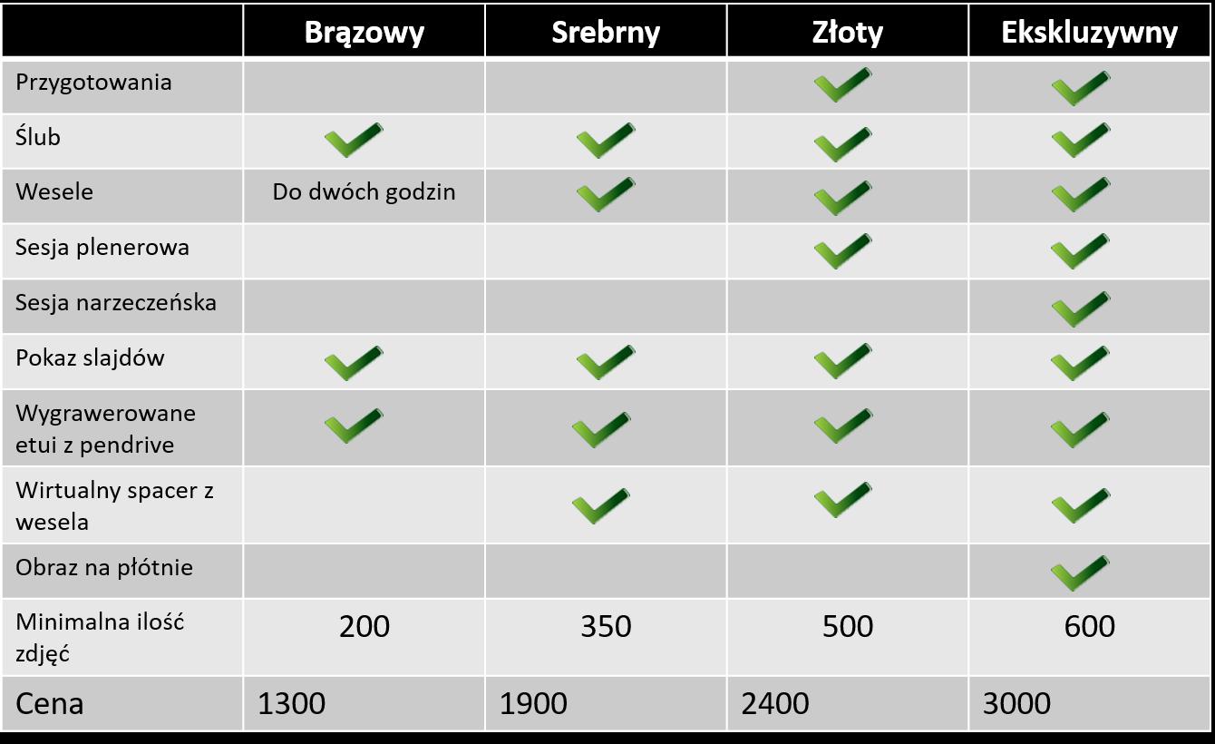 Fotografia ślubna Szczecin Profesjonalne Usługi Fotograficzne